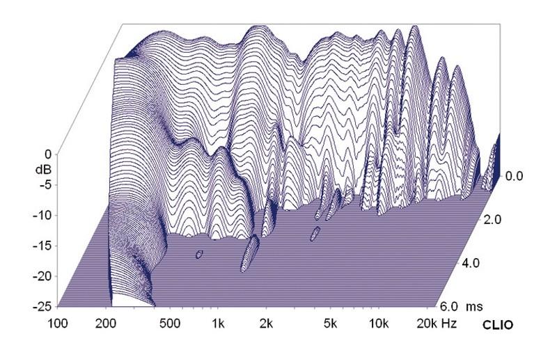 Lautsprecherchassis Breitbänder Monacor SPX-5/2TB im Test, Bild 12