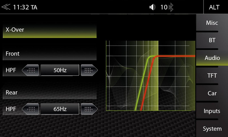 Moniceiver Zenec Z-N965 im Test, Bild 6