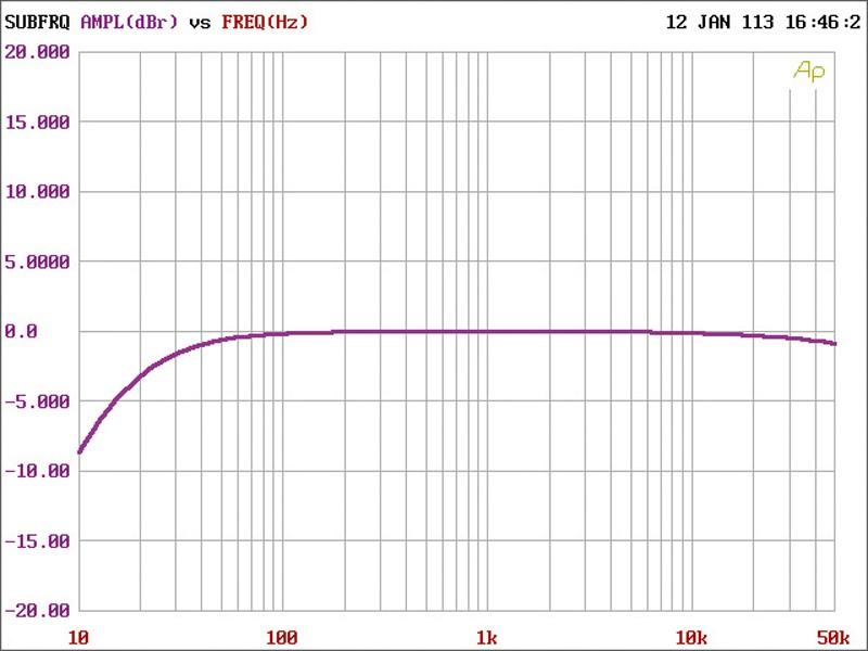 Car-HiFi Endstufe 4-Kanal MTX Audio RT50.4M im Test , Bild 8