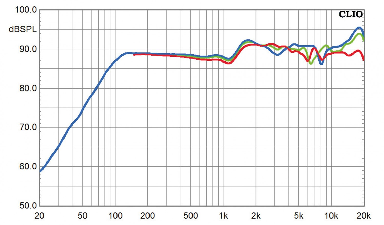 Lautsprecher Surround M&K Sound 750-Series THX Select Set im Test, Bild 6