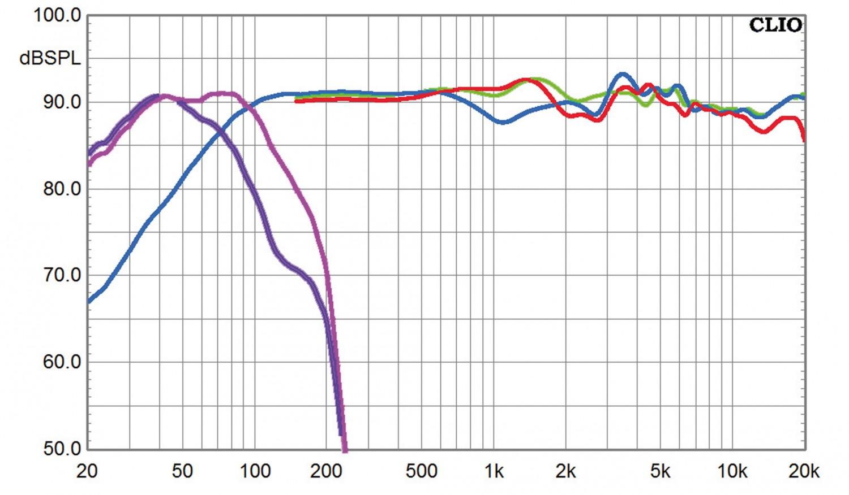Lautsprecher Surround M&K Sound S300 THX Ultra 2 Set im Test, Bild 5