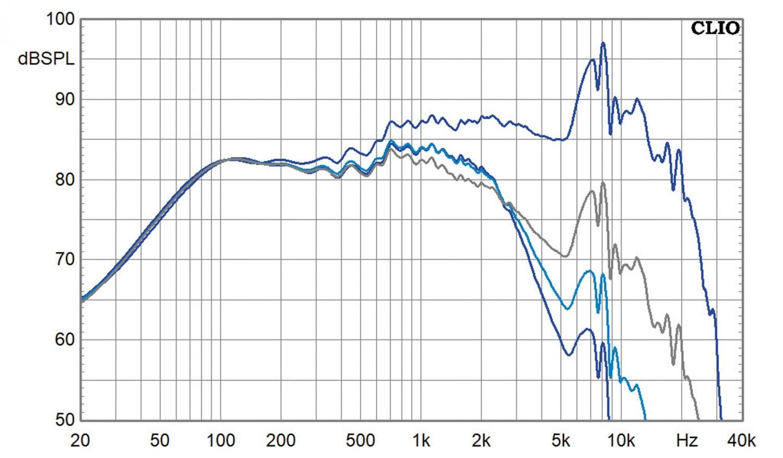 Selbstbauprojekt Mundorf K+T MuViStar M im Test, Bild 5