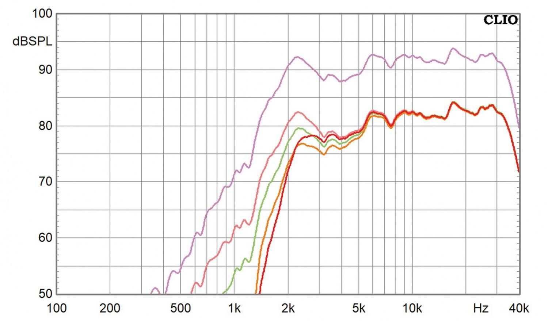 Selbstbauprojekt Mundorf K+T MuViStar M im Test, Bild 6