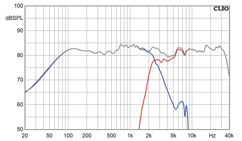 Selbstbauprojekt Mundorf K+T MuViStar M im Test, Bild 7
