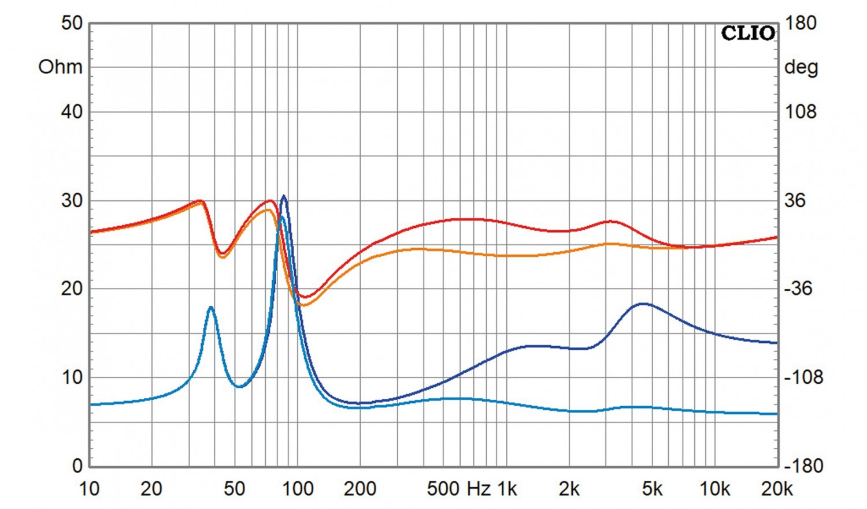 Selbstbauprojekt Mundorf K+T MuViStar M im Test, Bild 8