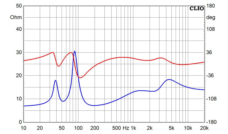 Selbstbauprojekt Mundorf K+T MuViStar M im Test, Bild 10