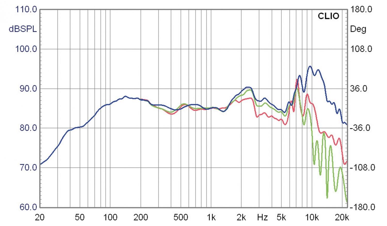 Selbstbauprojekt Mundorf K+T MuViStar M im Test, Bild 19