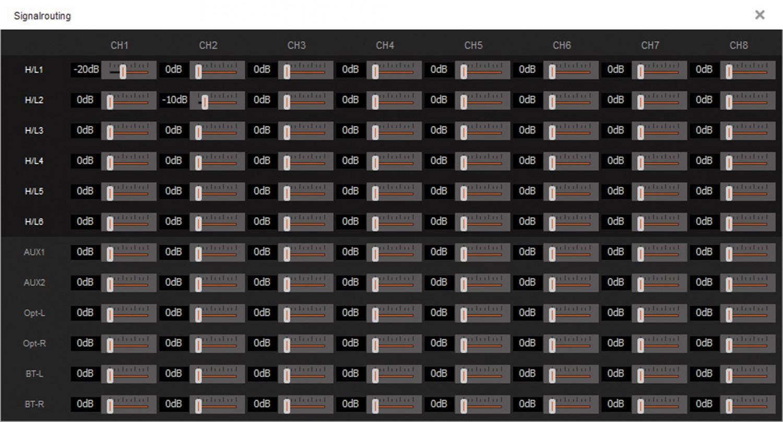 Soundprozessoren Musway DSP68 im Test, Bild 2