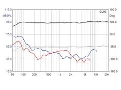 Lautsprecher Surround Nubert nuBox 511-Serie im Test, Bild 6