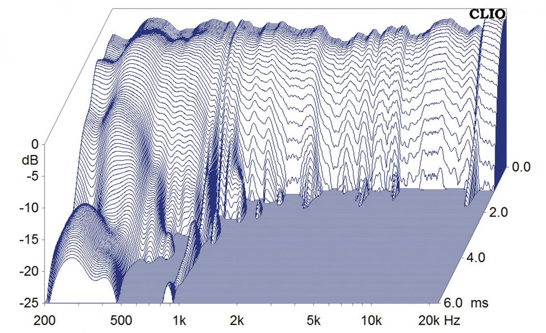 Lautsprecher Surround Nubert nuLine 284 Atmos-Set im Test, Bild 6
