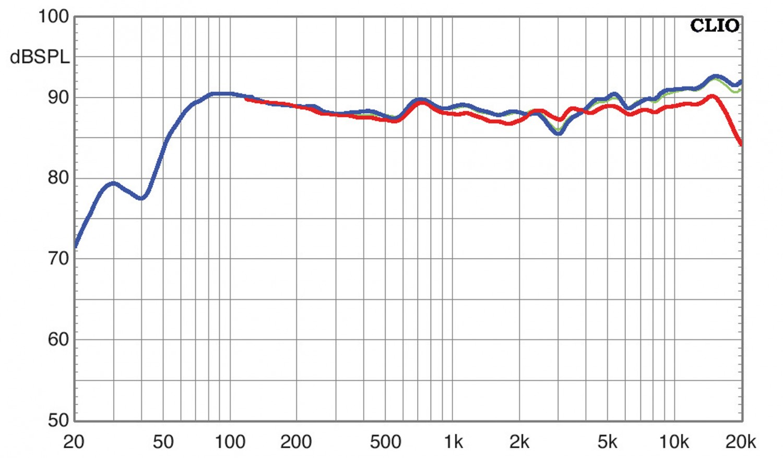 Lautsprecher Surround Nubert nuPro X-8000/X-4000 Set im Test, Bild 7