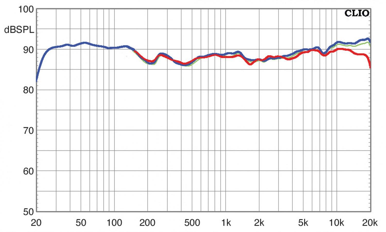 Lautsprecher Surround Nubert nuPro X-8000/X-4000 Set im Test, Bild 8