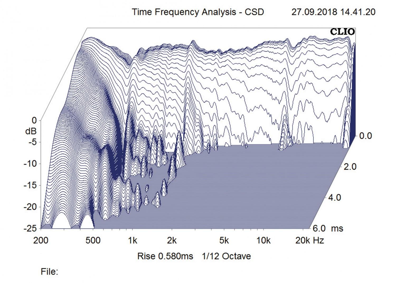 Lautsprecher Surround Nubert nuPro X-8000/X-4000 Set im Test, Bild 9