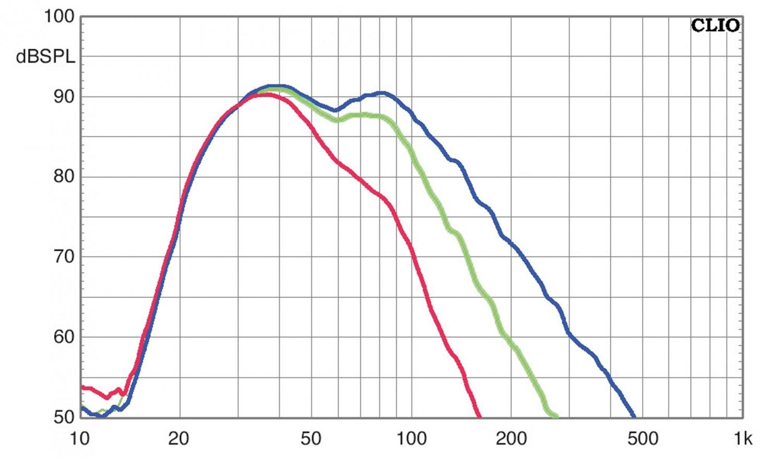 Subwoofer (Home) Nubert nuSub XW-700 im Test, Bild 3