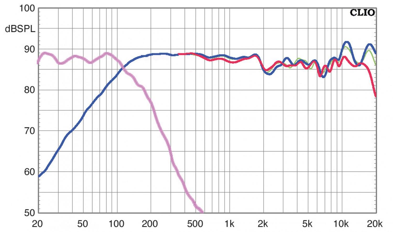 Lautsprecher Surround Nubert nuVero 50 / AW-17 im Test, Bild 6