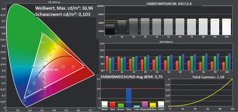 Beamer Optoma GT1080Darbee im Test, Bild 7