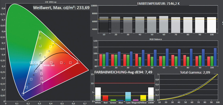 Beamer Optoma HD29Darbee im Test, Bild 6