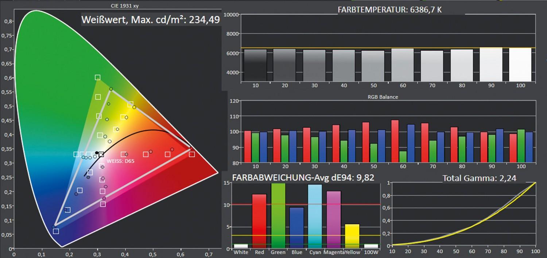 Beamer Optoma HD31UST im Test, Bild 6