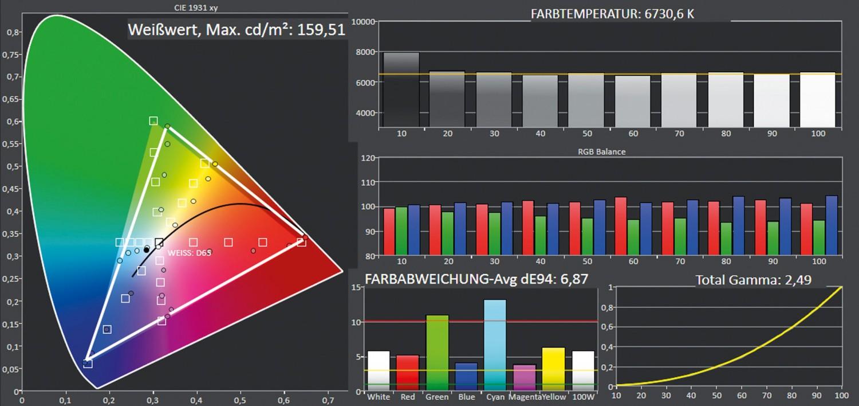 Beamer Optoma HD39Darbee im Test, Bild 6
