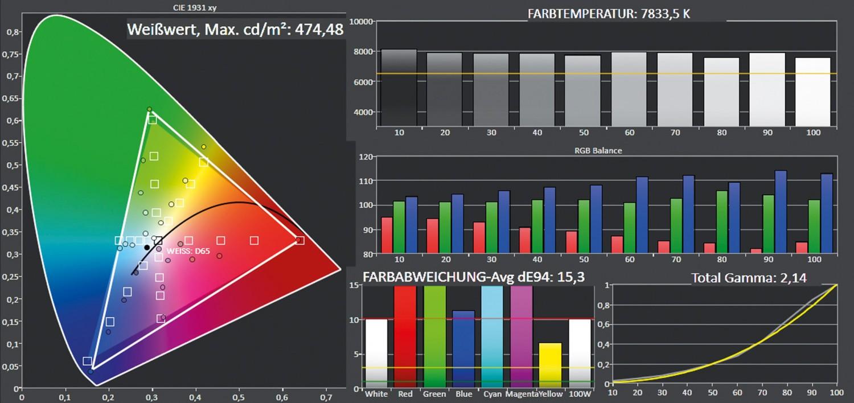 Beamer Optoma HZ40UST im Test, Bild 7