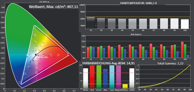 Beamer Optoma HZ40UST im Test, Bild 8
