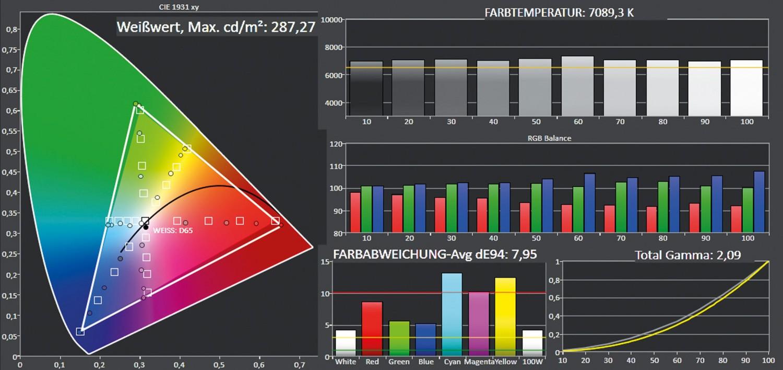 Beamer Optoma UHD300X im Test, Bild 5