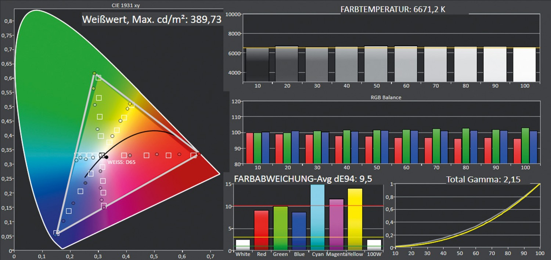 Beamer Optoma UHD350X im Test, Bild 5