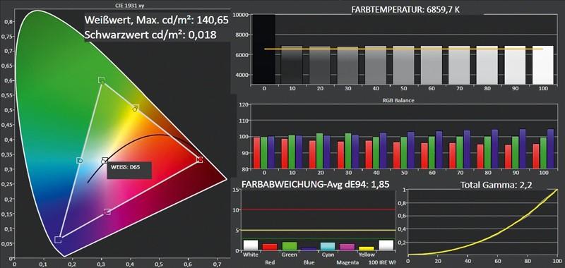 Fernseher Philips 47PFL7008K im Test, Bild 4