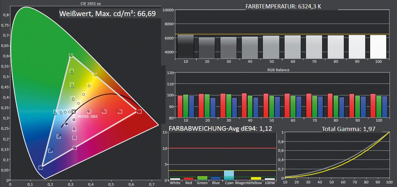 Fernseher Philips 55OLED805 im Test, Bild 3