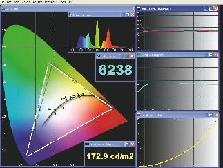 Fernseher Philips Essence im Test, Bild 4