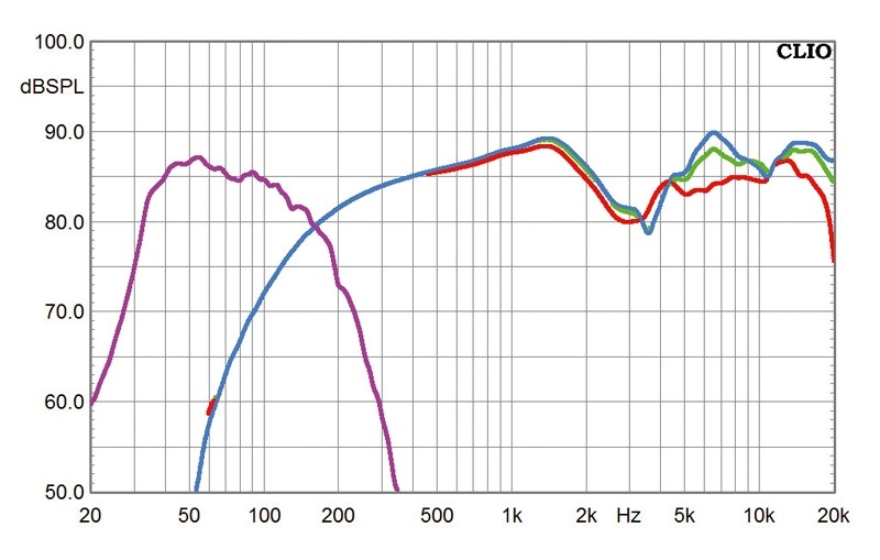 2.1-Surroundsets Piega TMicro 3 / TMicro Sub im Test, Bild 4