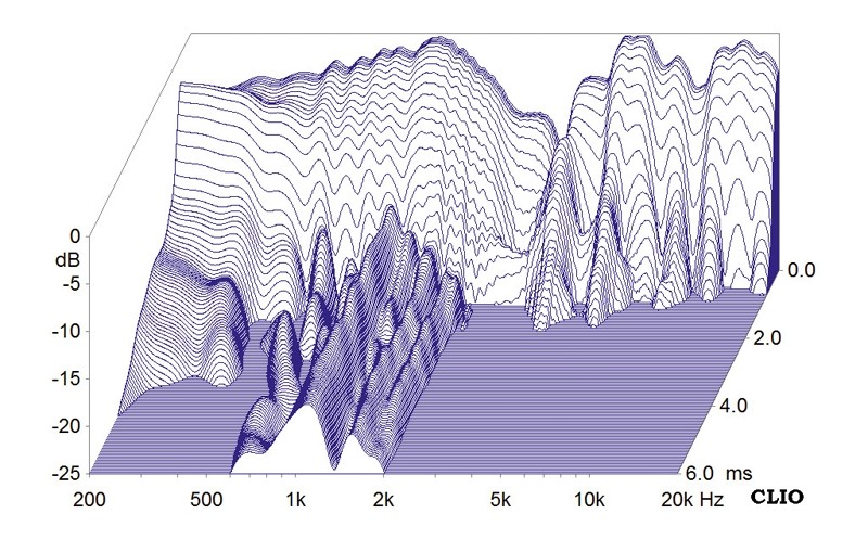 2.1-Surroundsets Piega TMicro 3 / TMicro Sub im Test, Bild 5