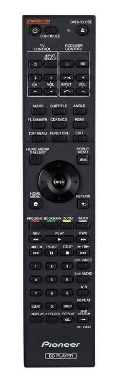 Blu-ray-Player Pioneer BDP-140 im Test, Bild 2