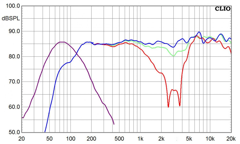Lautsprecher Surround Polk Audio TL1600 im Test, Bild 3