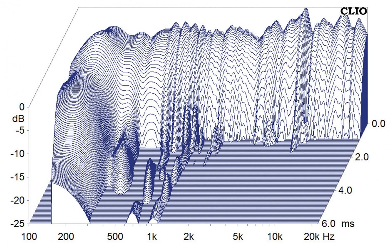 Lautsprecher Surround Polk Audio TL1600 im Test, Bild 4