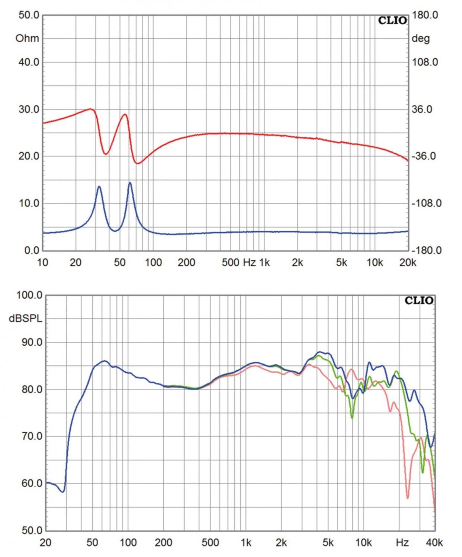 Lautsprecher Stereo Progressive Audio Extreme 1 im Test, Bild 8