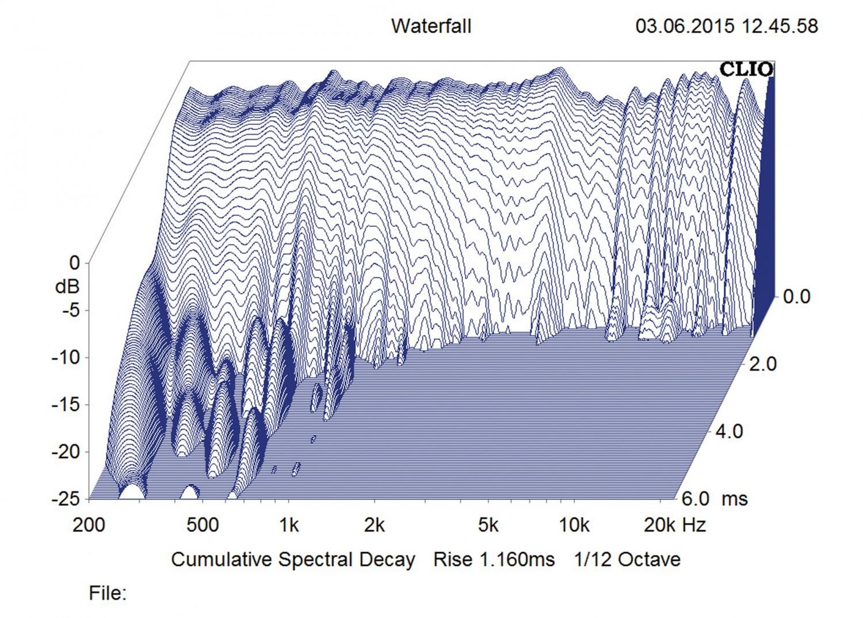 Lautsprecher Stereo PSB Imagine T3 im Test, Bild 5