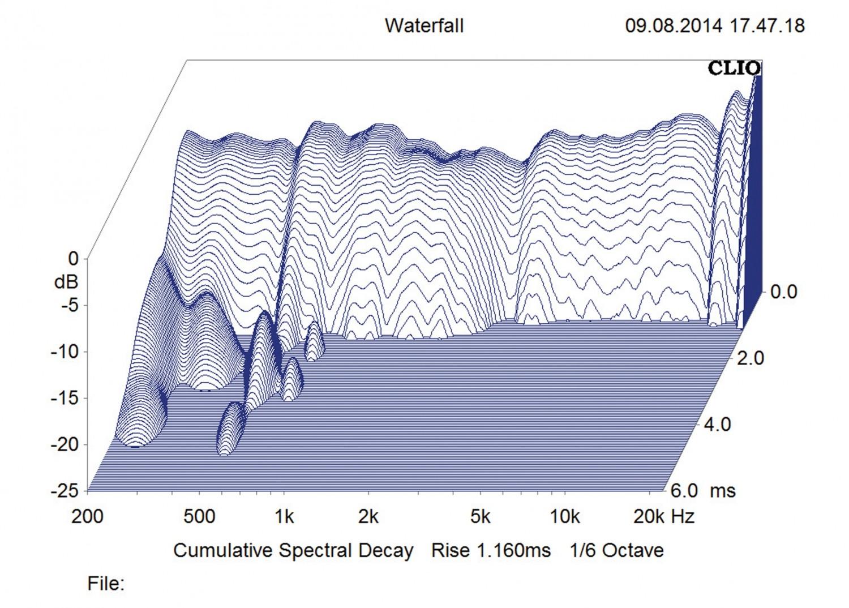 Lautsprecher Stereo PSB Imagine X1T Tower im Test, Bild 6