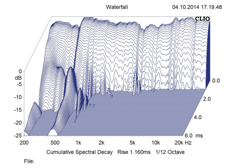 Lautsprecher Stereo Q Acoustics 2050i im Test, Bild 4