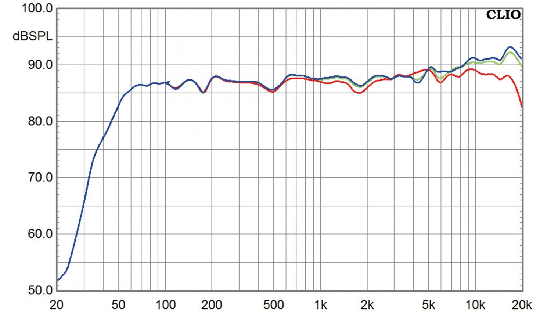 Lautsprecher Surround Q Acoustics Concept 40-Set im Test, Bild 6