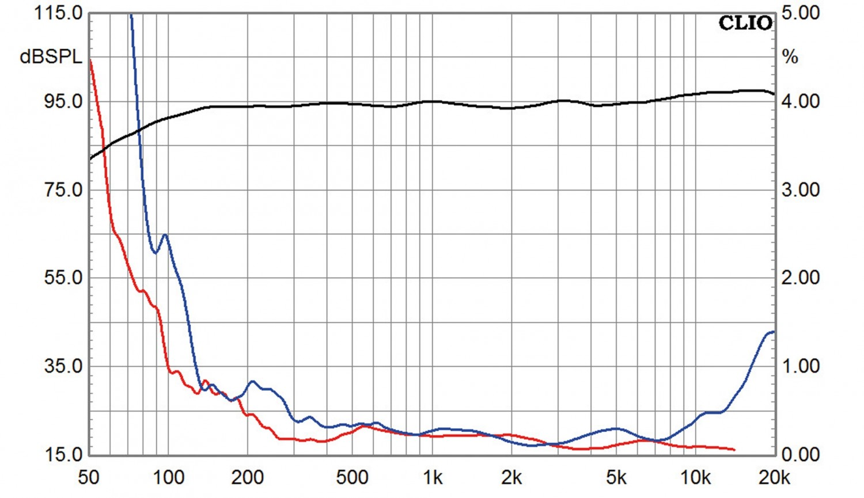 Lautsprecher Surround Q Acoustics Concept 40-Set im Test, Bild 7