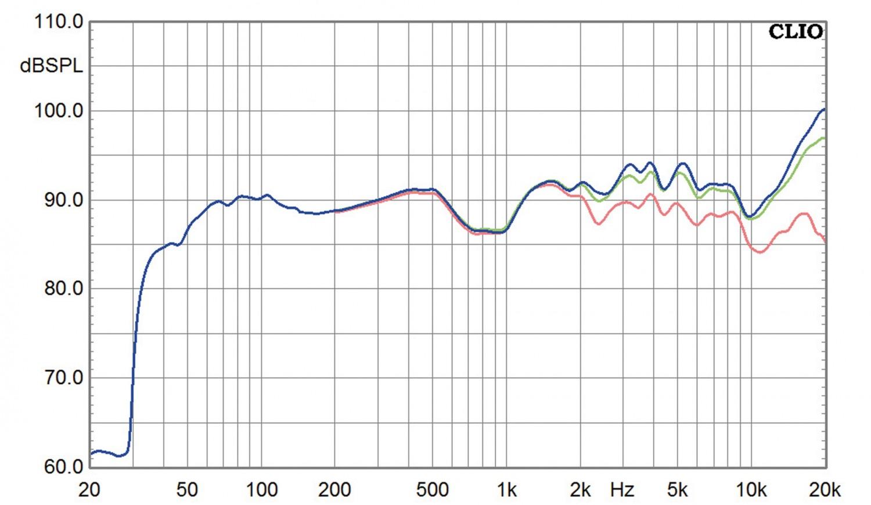 Lautsprecher Stereo Reflector Audio Touch F10 im Test, Bild 10