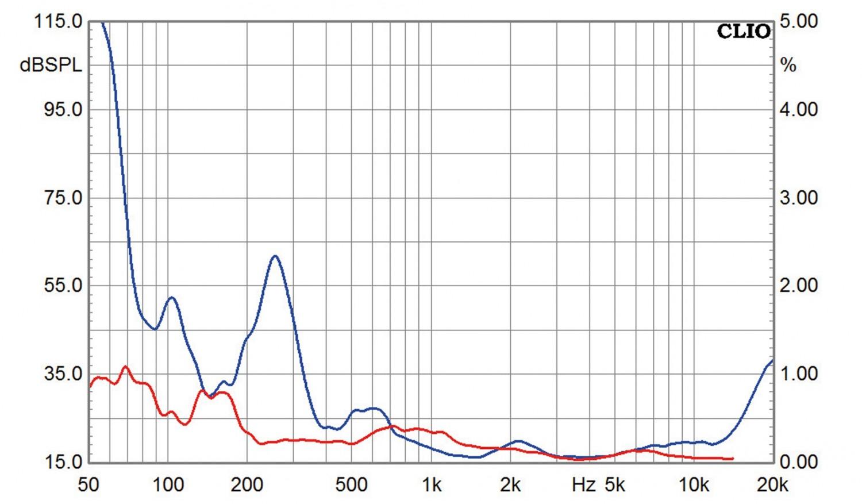 Lautsprecher Stereo Reflector Audio Touch F10 im Test, Bild 11