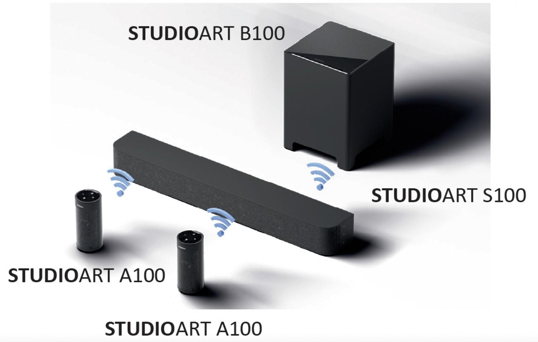 Soundbar Revox Studioart S100 Audiobar im Test, Bild 4