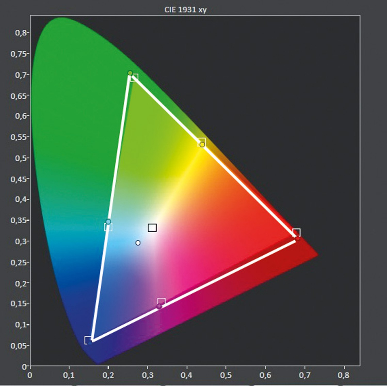 Fernseher Samsung GQ75Q7FN im Test, Bild 7