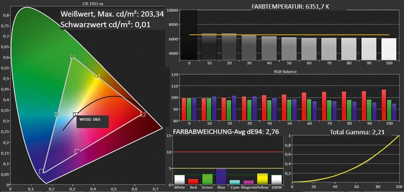 Fernseher Samsung UE65F9090 im Test, Bild 3