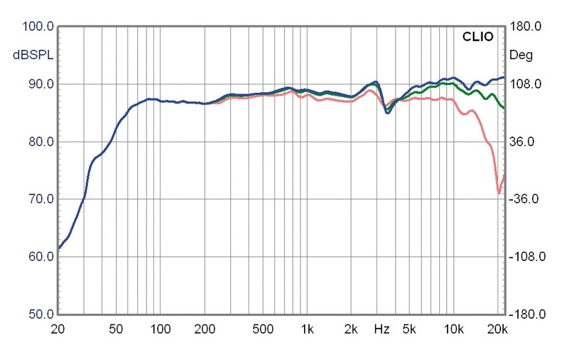 Lautsprecher Stereo Seta Audio Besa MS im Test, Bild 7