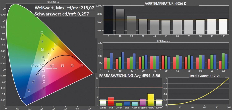Fernseher Sharp LC-49XUF8772ES im Test, Bild 3