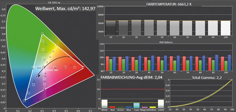 Monitore Sharp LV-70LCX500E im Test, Bild 6