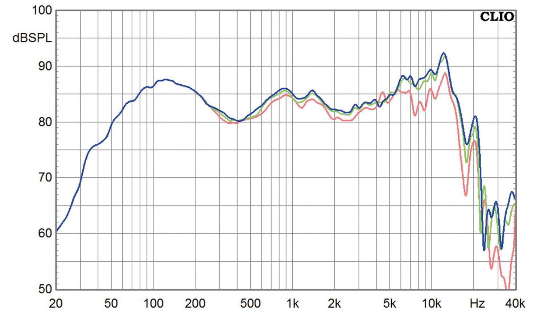 2.1-Surroundsets Silberstatic Mio Trio im Test, Bild 8
